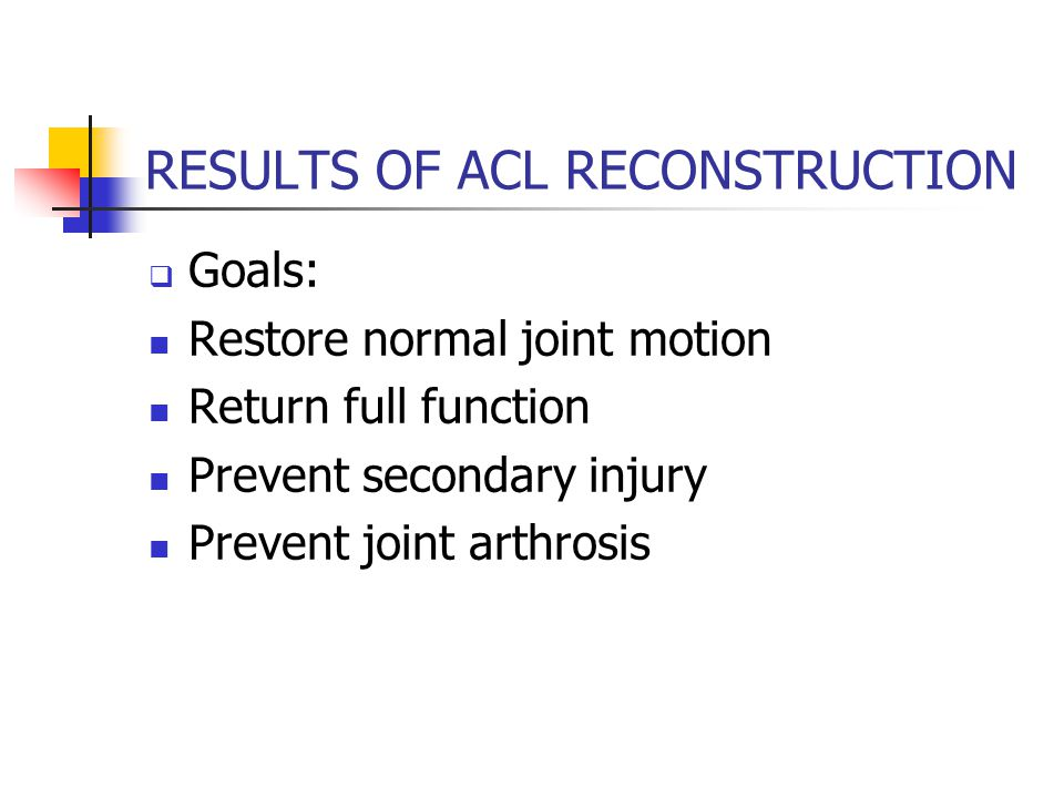 RESULTS OF ACL RECONSTRUCTION