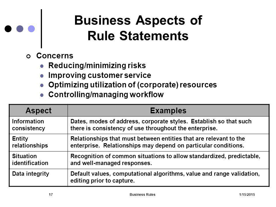 Business Aspects of Rule Statements