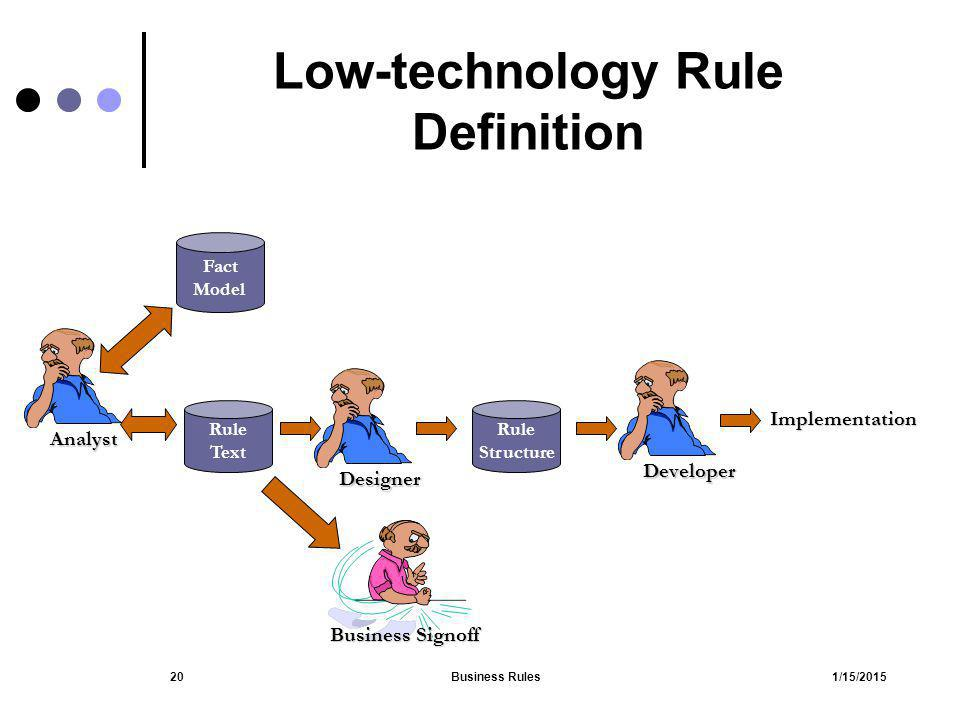 Low-technology Rule Definition