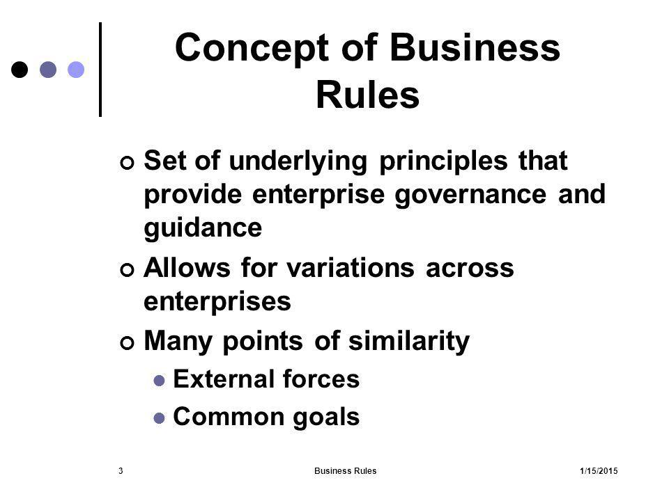 Concept of Business Rules