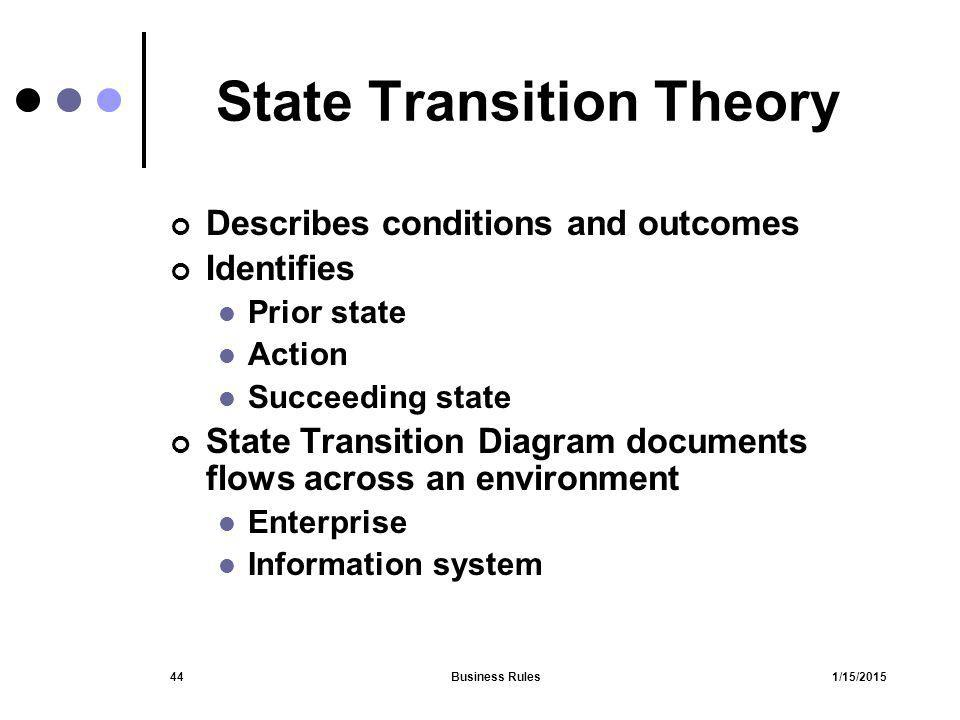 State Transition Theory