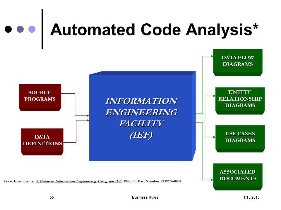 Automated Code Analysis*