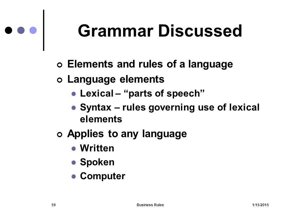 Grammar Discussed Elements and rules of a language Language elements