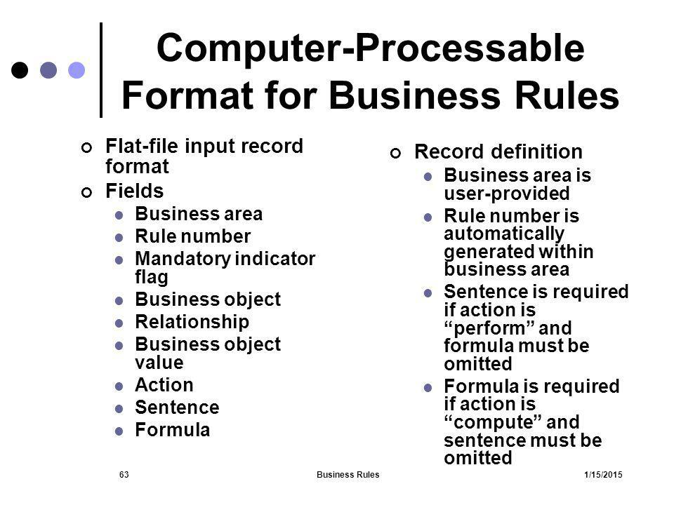 Computer-Processable Format for Business Rules