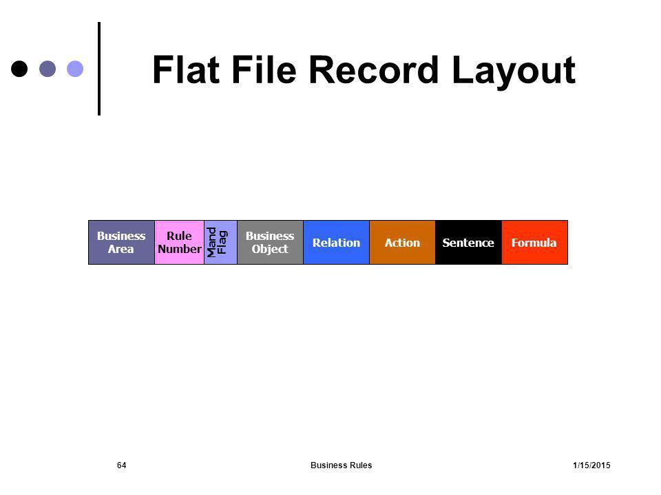 Flat File Record Layout
