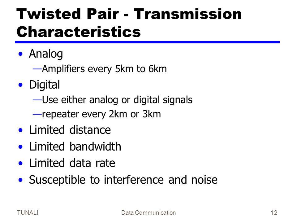 Twisted Pair - Transmission Characteristics