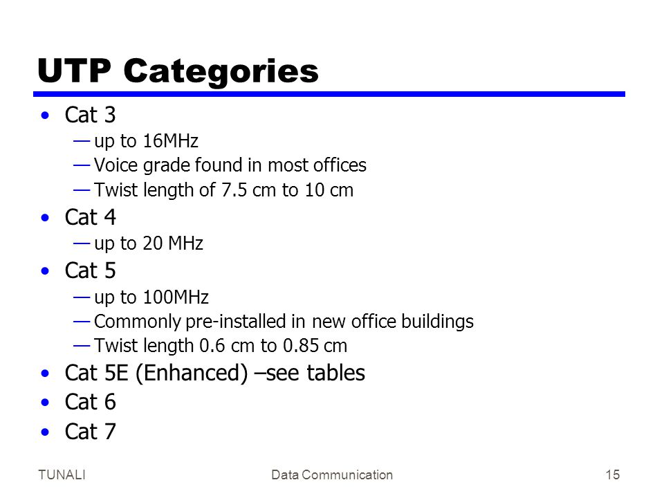 UTP Categories Cat 3 Cat 4 Cat 5 Cat 5E (Enhanced) –see tables Cat 6