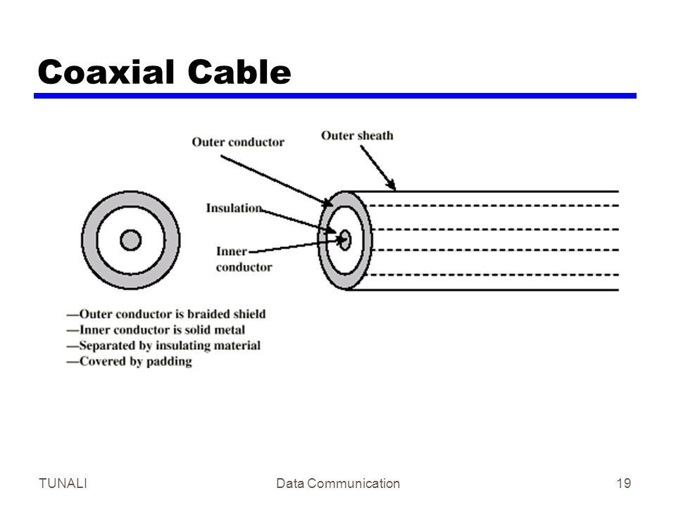 Coaxial Cable TUNALI Data Communication