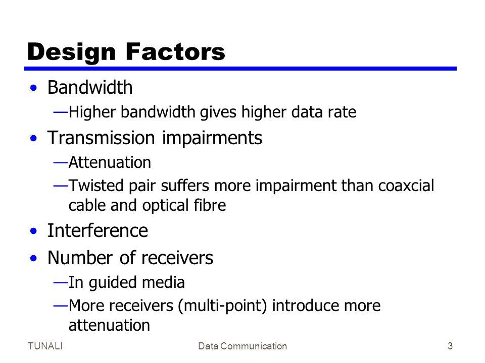 Design Factors Bandwidth Transmission impairments Interference