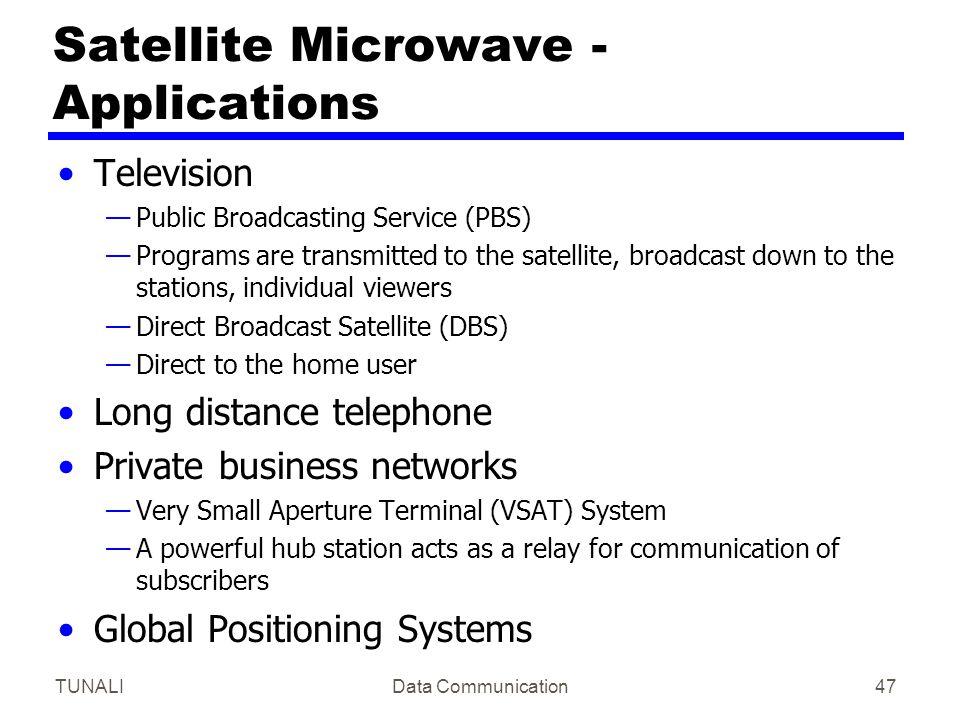 Satellite Microwave - Applications
