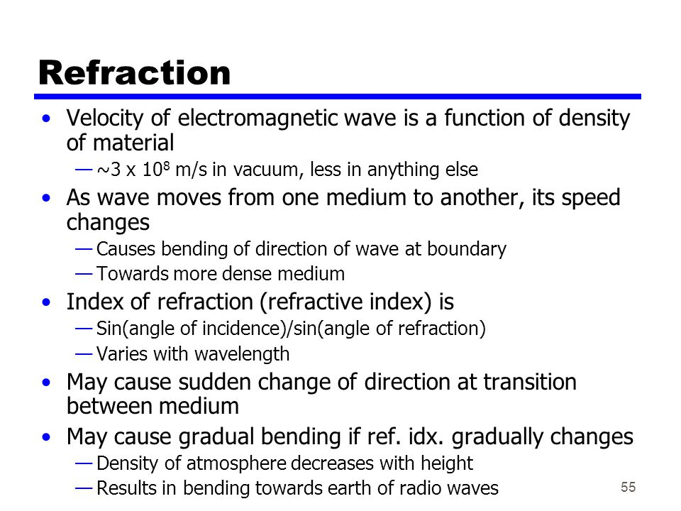 Refraction Velocity of electromagnetic wave is a function of density of material. ~3 x 108 m/s in vacuum, less in anything else.