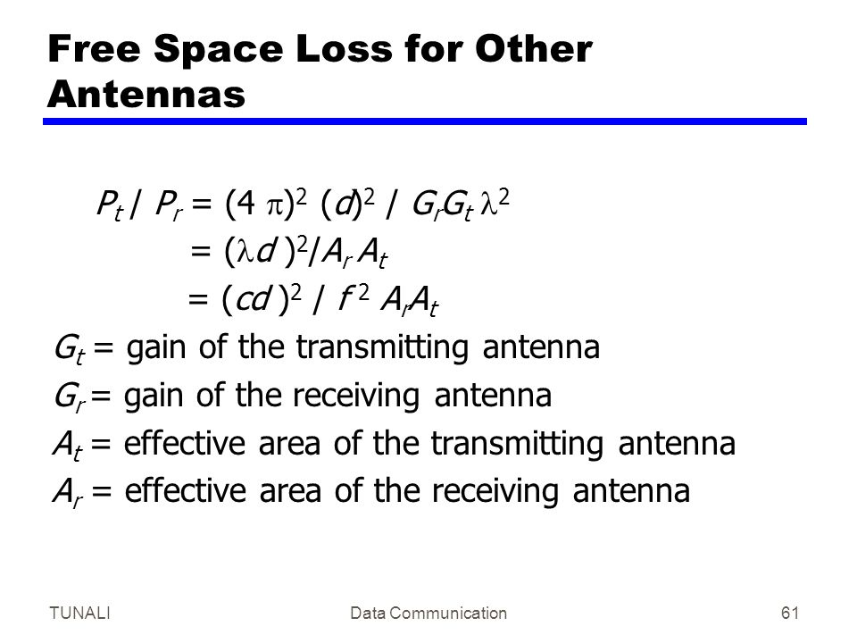 Free Space Loss for Other Antennas