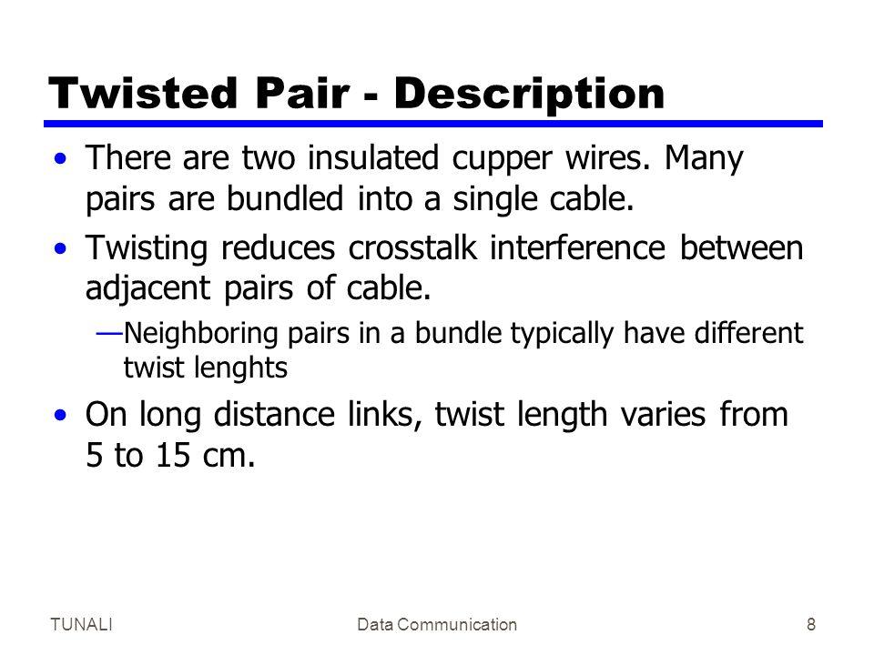 Twisted Pair - Description