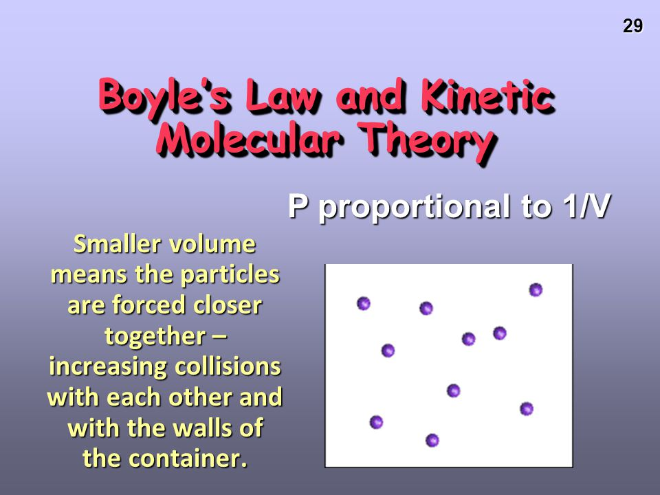 Boyle's Law and Kinetic Molecular Theory