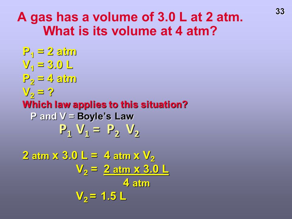 A gas has a volume of 3.0 L at 2 atm. What is its volume at 4 atm