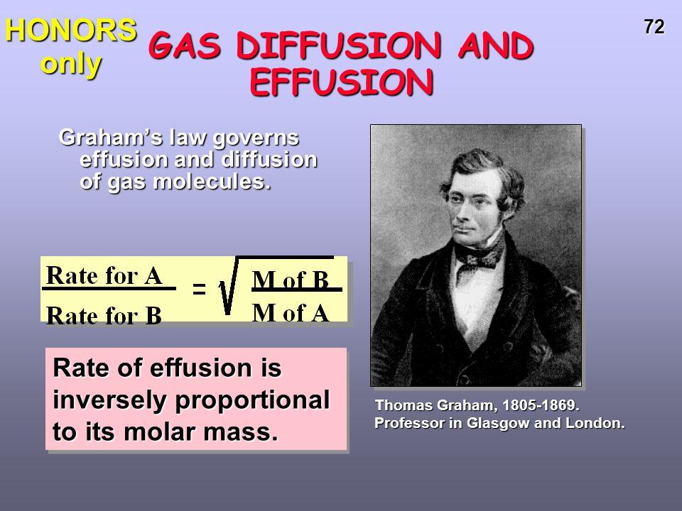 GAS DIFFUSION AND EFFUSION