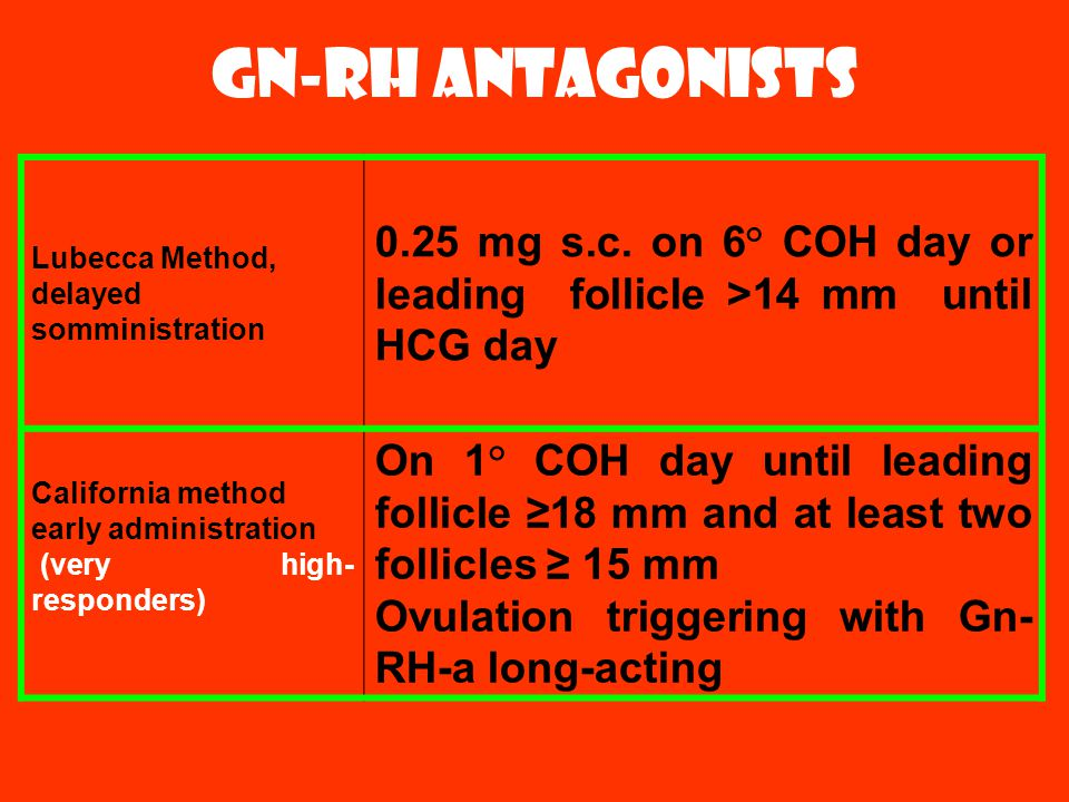 Gn-RH Antagonists Lubecca Method, delayed somministration. 0.25 mg s.c. on 6° COH day or leading follicle >14 mm until HCG day.