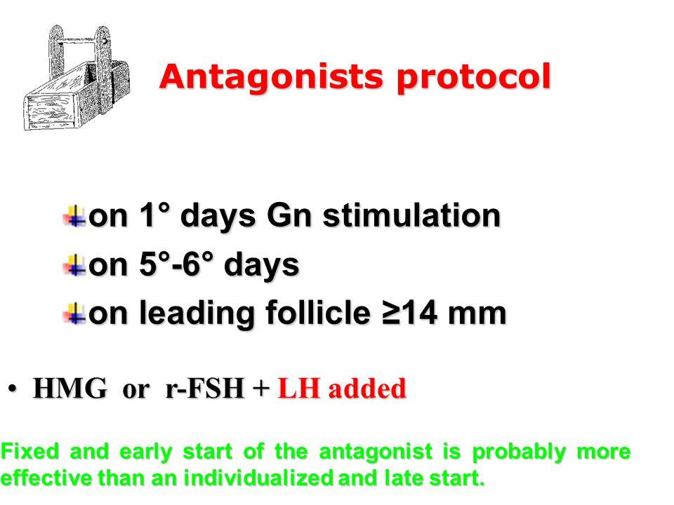 on 1° days Gn stimulation on 5°-6° days on leading follicle ≥14 mm