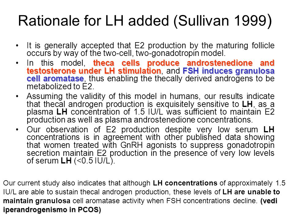 Rationale for LH added (Sullivan 1999)