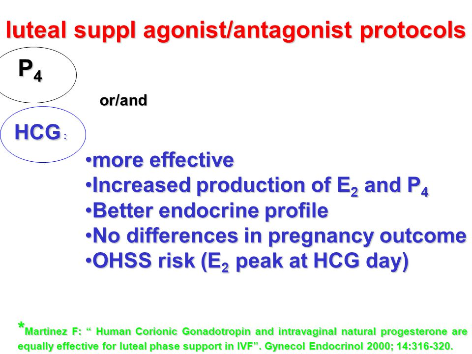luteal suppl agonist/antagonist protocols