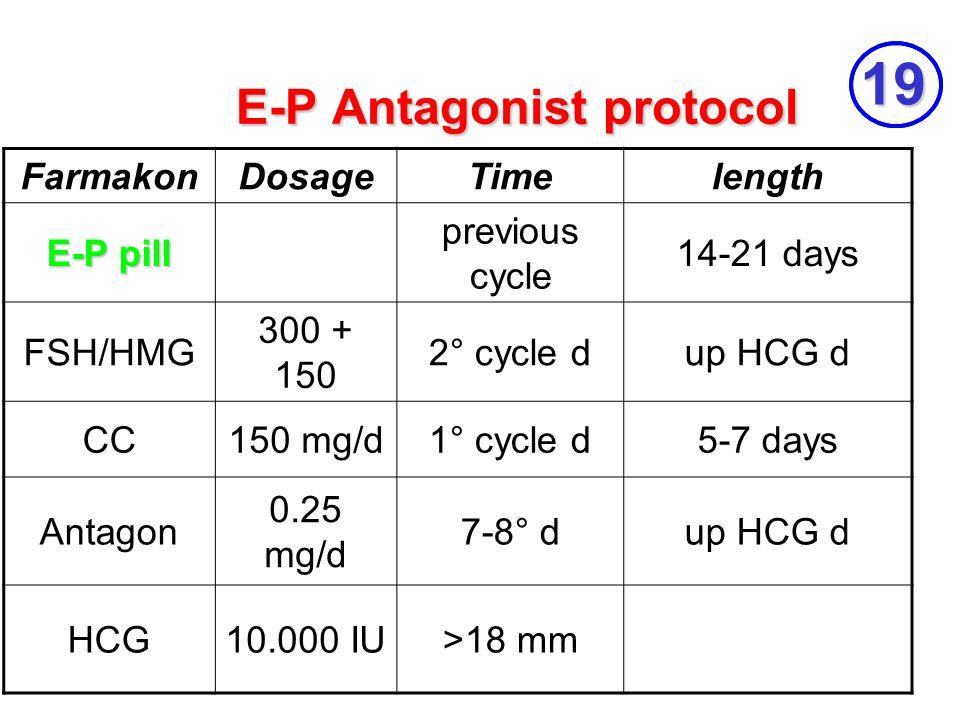 E-P Antagonist protocol