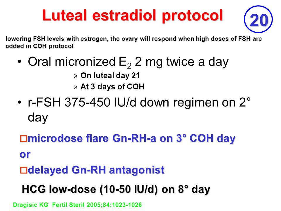 Luteal estradiol protocol