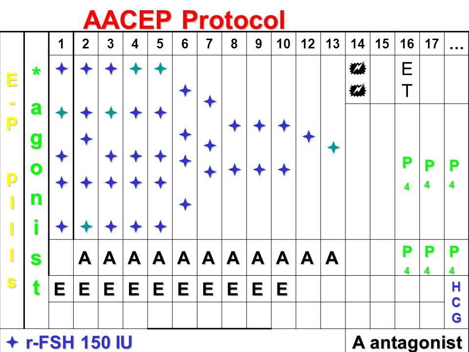 * AACEP Protocol a g o n i t E-P p I l s        E T A E