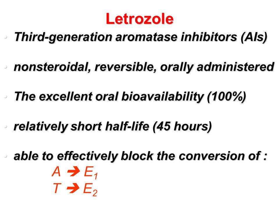 Letrozole A  E1 T  E2 Third-generation aromatase inhibitors (AIs)