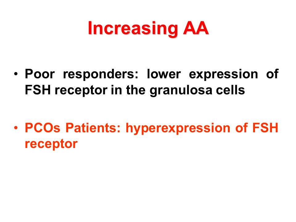 Increasing AA Poor responders: lower expression of FSH receptor in the granulosa cells.