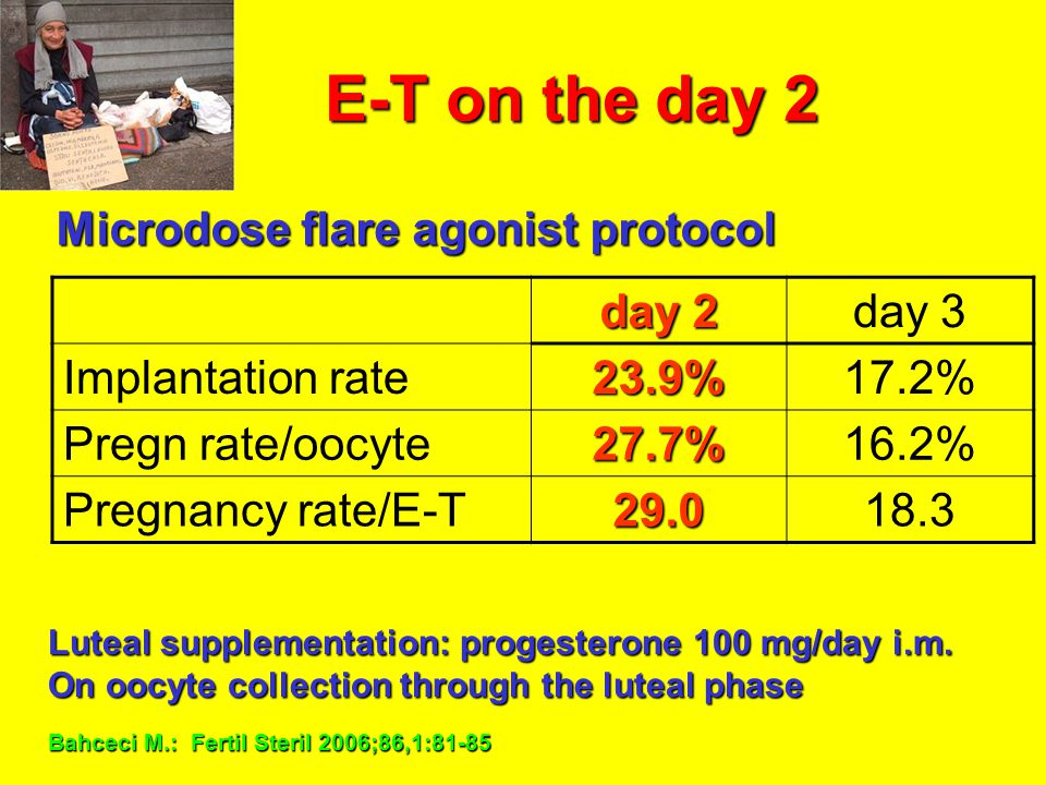 E-T on the day 2 Microdose flare agonist protocol day 2 day 3