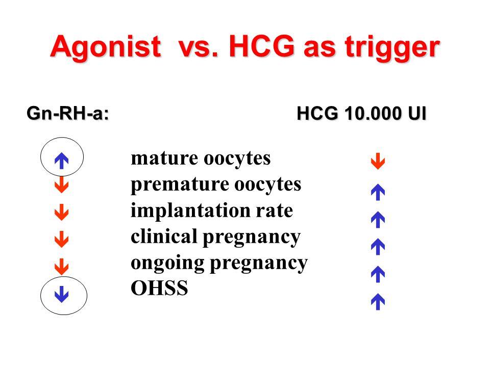 Agonist vs. HCG as trigger