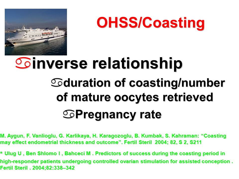 inverse relationship OHSS/Coasting