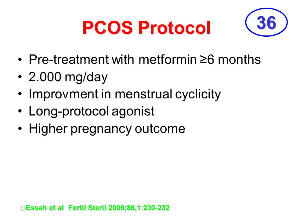 36 PCOS Protocol Pre-treatment with metformin ≥6 months 2.000 mg/day