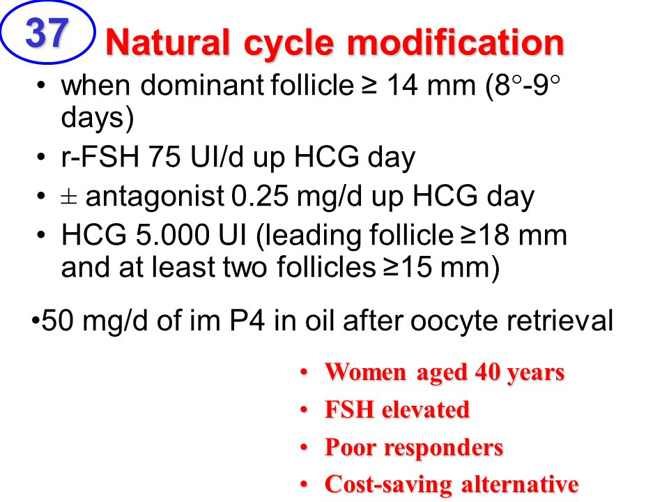 Natural cycle modification
