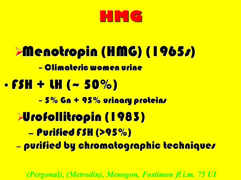 HMG Menotropin (HMG) (1965s) FSH + LH (~ 50%) Urofollitropin (1983)