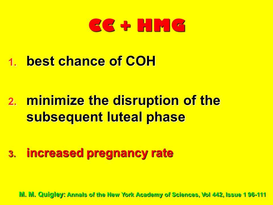 CC + HMG best chance of COH