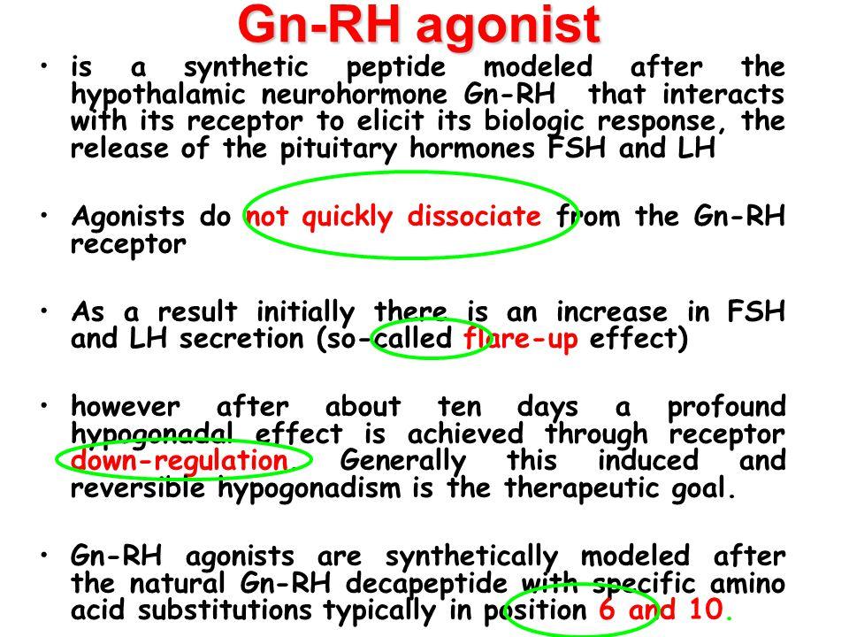 Gn-RH agonist