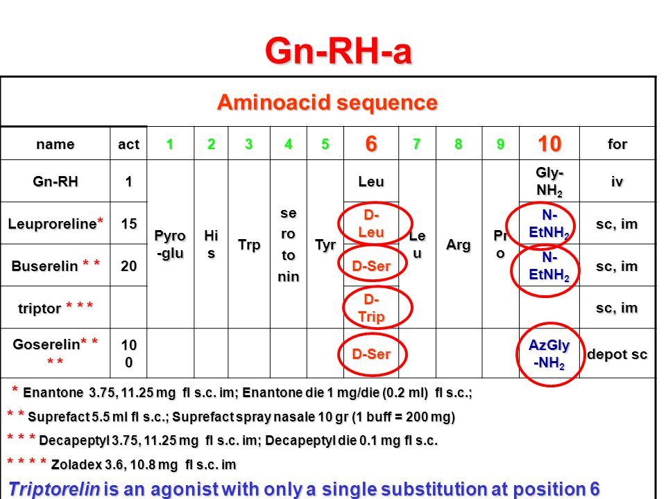 Gn-RH-a Aminoacid sequence 6 10