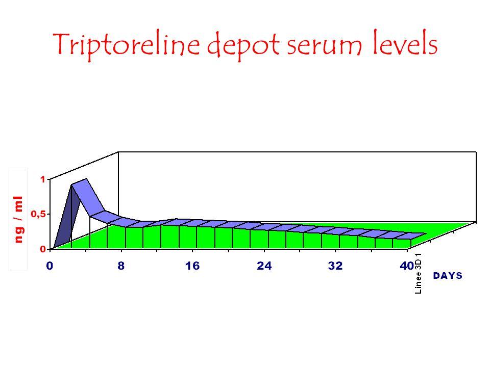 Triptoreline depot serum levels