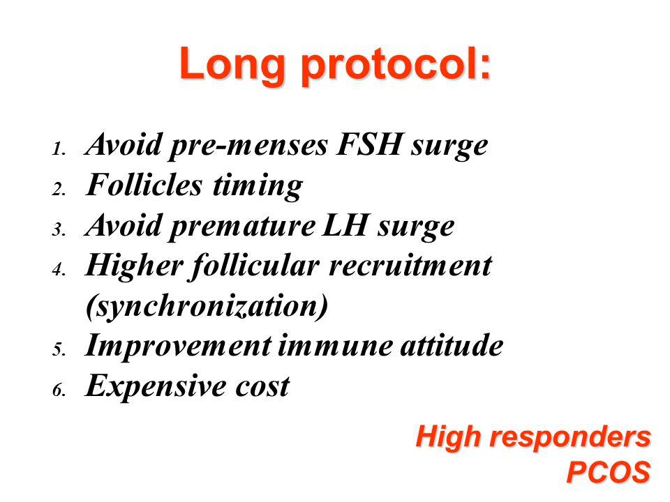 Long protocol: Avoid pre-menses FSH surge Follicles timing