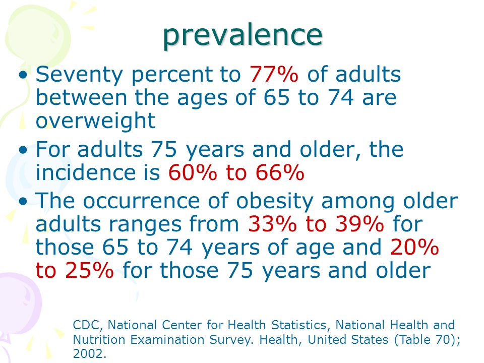 prevalence Seventy percent to 77% of adults between the ages of 65 to 74 are overweight. For adults 75 years and older, the incidence is 60% to 66%