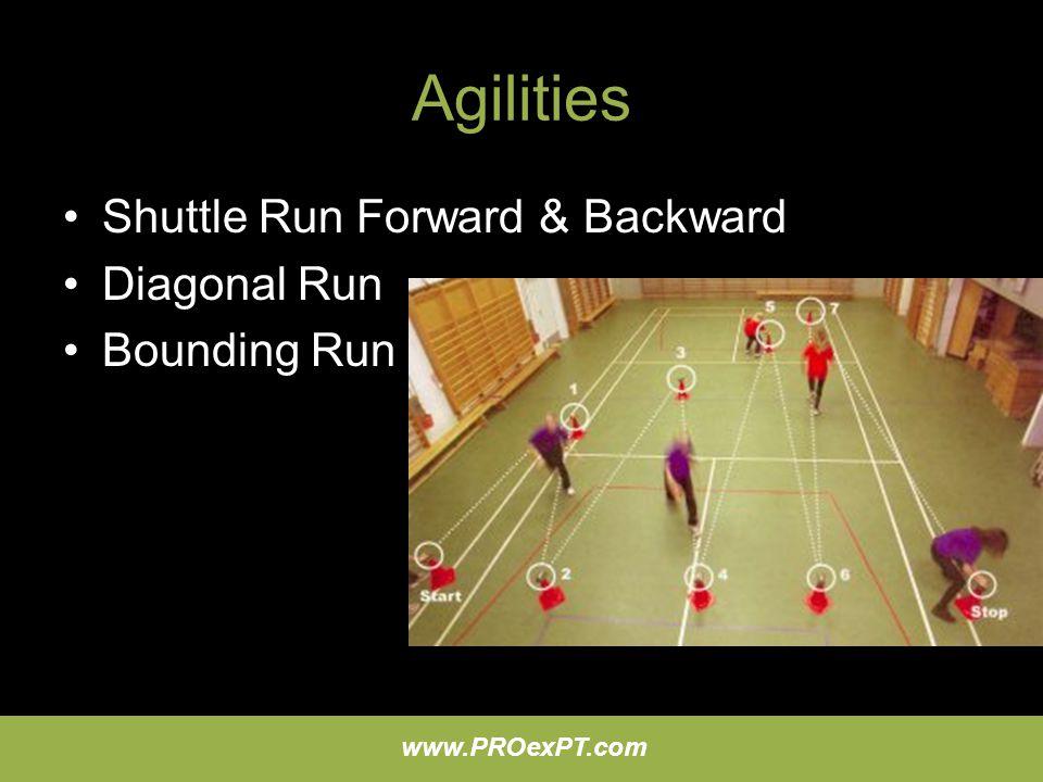 Agilities Shuttle Run Forward & Backward Diagonal Run Bounding Run