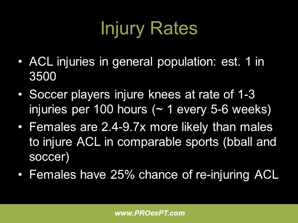 Injury Rates ACL injuries in general population: est. 1 in 3500