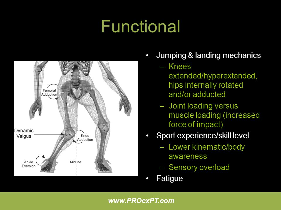 Functional Jumping & landing mechanics