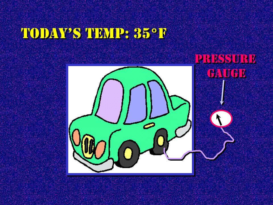 Today's temp: 35°F Pressure Gauge