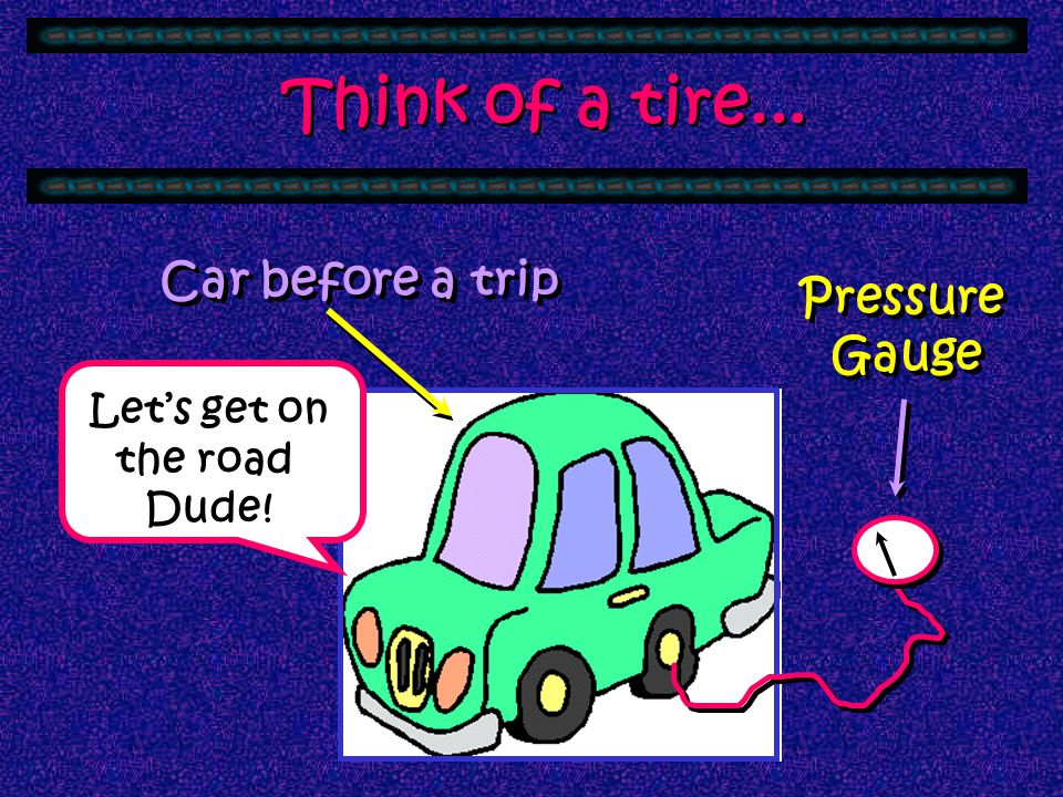 Think of a tire... Car before a trip Pressure Gauge Let's get on