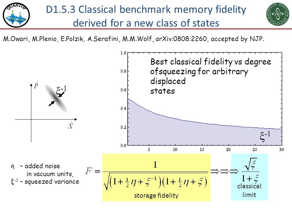 QUANTOP D1.5.3 Classical benchmark memory fidelity derived for a new class of states.