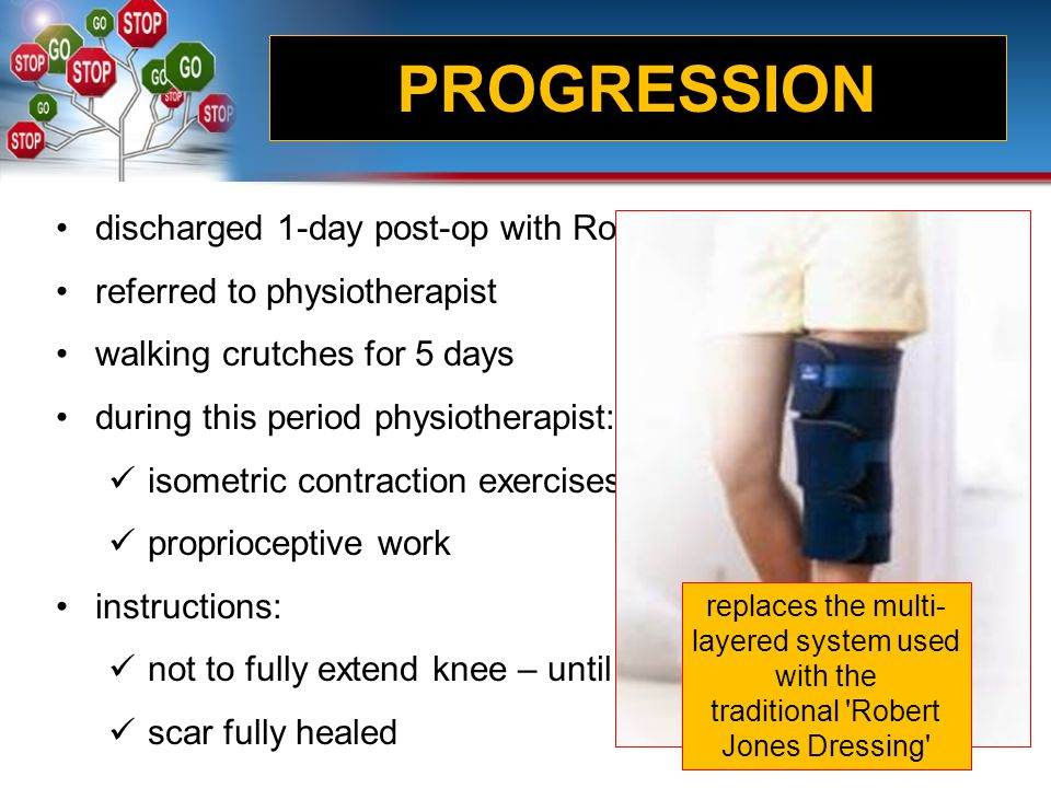 PROGRESSION discharged 1-day post-op with Robert Jones bandage