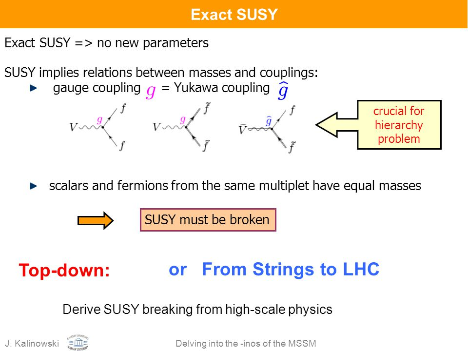 or From Strings to LHC Top-down: