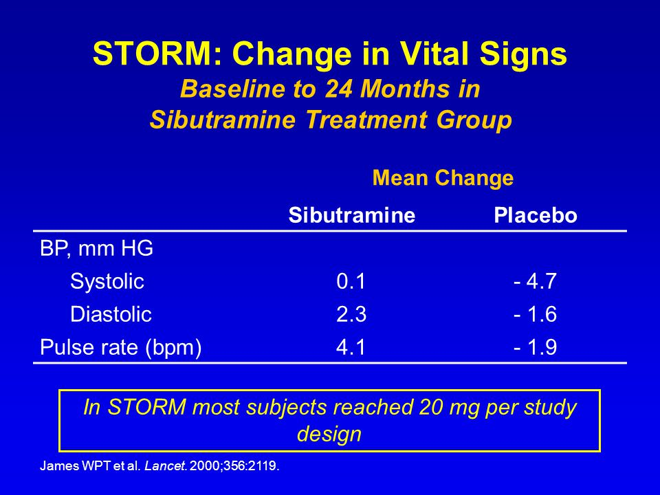 STORM: Change in Vital Signs